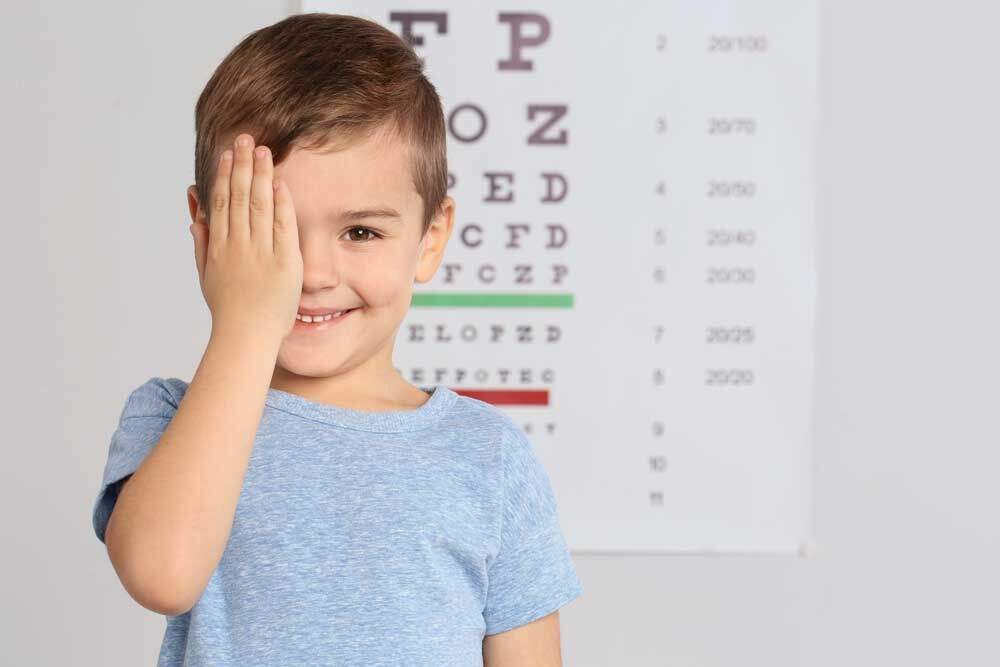 Refraksiyon Kusurları (miyop, hipermetrop ve astigmat)